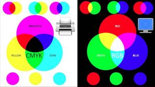 Download Color Theory Lesson - CMYK vs RGB Video