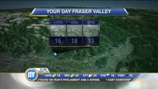 Download Early Morning Forecast: June 8th Video
