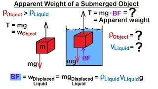 Download Physics - Mechanics: Fluid Statics: Buoyance Force (6 of 9) Apparent Weight of a Submerged Object Video