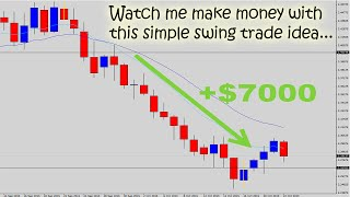 Download Watch The Forex Guy Make a $7000 Trade with Simple Swing Trading! Video