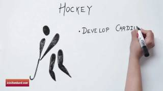 Download Importance & Benefits of Sports on your Health Video