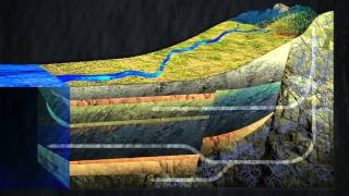 Download Groundwater introduction Video