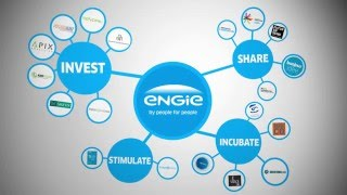 Download What is ENGIE Innovation? Video