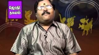 Download Rahu Ketu in 7th house By MuruguBalamurugan Video