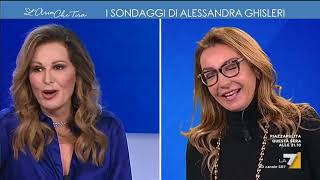 Download I sondaggi di Alessandra Ghisleri Video