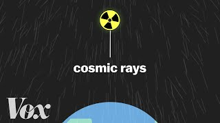 Download The mysterious rays shooting at us from space Video
