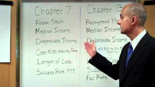 Download Chapter 7 vs. Chapter 13 Bankruptcy Comparison Video