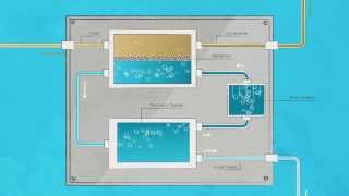 Download Oasys Water Forward Osmosis Video