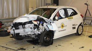 Download Ford Ka+ - 2017 - Crash test Euro NCAP Video