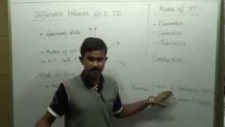 Download Heat Transfer | Heat Transfer & Thermodynamics | Mechanical engineering Lecture Video
