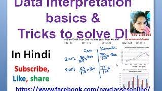 Download Data Interpretation basics and tricks to solve DI | Class 1 | in hindi Video