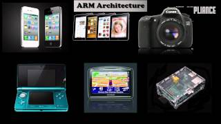 Download CHIP WARS #1: ARM vs. x86 [Android 4.1 Jelly Bean vs. Windows or iOS 6.0 vs. OS X Mountain Lion] Video