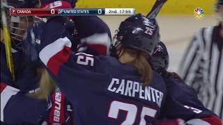 Download Olympic Women's Ice Hockey Trials | Team USA Takes On Canada Video