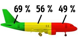 Download 10 cose che non sapevi sugli assistenti di volo Video