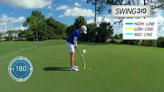 Download Karrie Webb: Putting Video