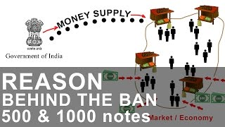 Download Why 500 and 1000 rupee notes banned in India | Effects and Reason Video