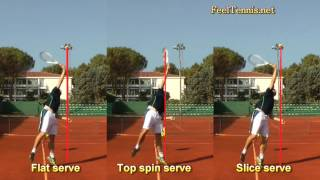 Download Tennis Serve Toss For Flat, Slice And Top Spin Serves Video