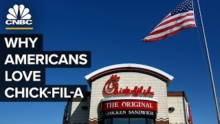 Download The Rise Of Chick-fil-A Video