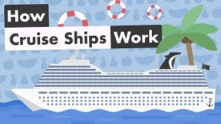 Download How Cruise Ships Work Video