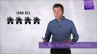 Download Do You Know The New HMO Regulations? | Property Box News – Ep.65 Video