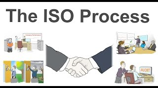 Download The ISO process | ISO Standards Video