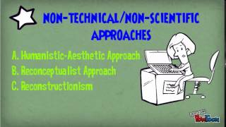 Download Curriculum Approaches Video
