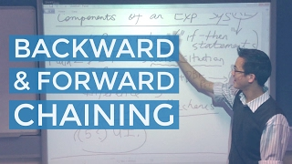 Download Backward & Forward Chaining Video
