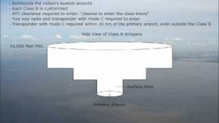 Download Class B Airspace - OLD Video