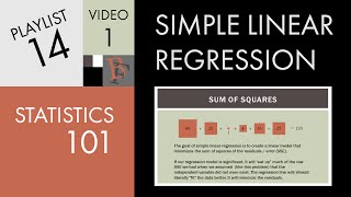 Download Statistics 101: Simple Linear Regression, The Very Basics Video