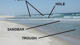 Download Reading the Beach - Identifying Sandbars, Troughs, & Cuts Video
