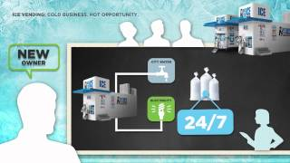 Download Twice the Ice Ownership: Cool Business. Hot Opportunity. Video