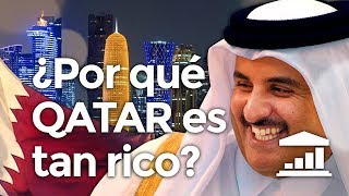 Download ¿Por qué QATAR es el país MÁS RICO del MUNDO? - VisualPolitik Video