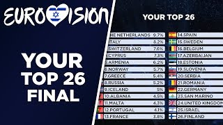 Download Eurovision 2019 - YOUR TOP 26 (Final) Video