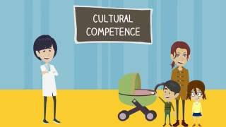Download Health Literacy and Cultural Competency Video