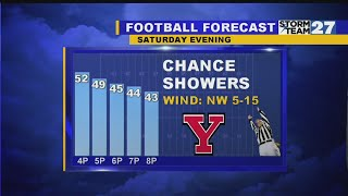 Download Your YSU Football Forecast Video