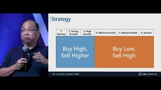 Download COL Investor Summit 2019: Investment Philosophy - Edward Lee Video