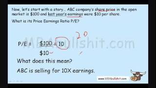 Download P/E Price Earnings Ratio Analysis in 10 minutes: Financial Ratio Analysis Tutorial Video