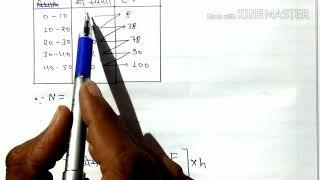 Download इकाई-14 सांख्यिकी// माध्यिका, माध्यक,//मध्य,बहुलक//mid, Video