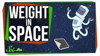 Download How Do You Weigh Things in Space? Video