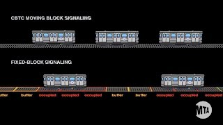Download What is CBTC? Video