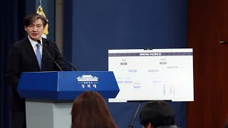 Download 청와대 권력기관 개혁안에 ″국민요구 부합″ vs ″수용불가″ / 연합뉴스TV (YonhapnewsTV) Video