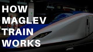 Download How maglev train works   Magnetism Video
