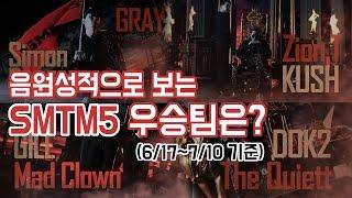 Download [엠넷아이] 음원 순위로 보는 SMTM5 (엠넷닷컴 기준) Video
