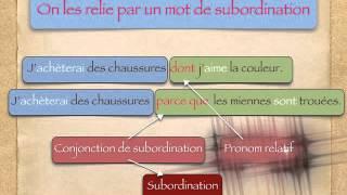 Download Juxtaposition, coordination et subordination (grammaire) Video
