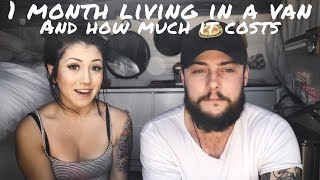 Download How Much 1 Month of Vanlife Costs | Our Van Life Budget Video