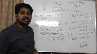 Download IP Addressing in easiest way-Hindi/Urdu|Youtube पर अबतक का बेस्ट लेक्चर,IP address पर Video
