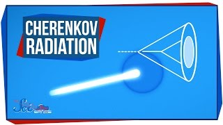 Download Cherenkov Radiation : Particles Faster Than the Speed of Light? Video