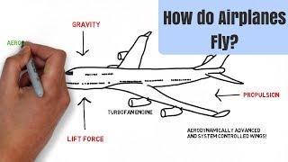 Download हवाई जहाज कैसे उड़ता है?    How do Airplanes Fly? (Under 5 minutes)    Hindi    Video