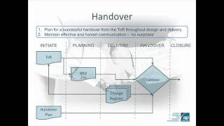 Download Project Handover and Close Video