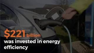 Download World Energy Investment 2016 Video